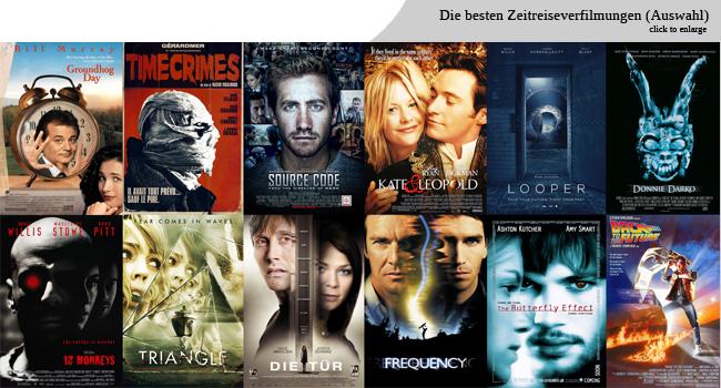 Zeitreisen Filme